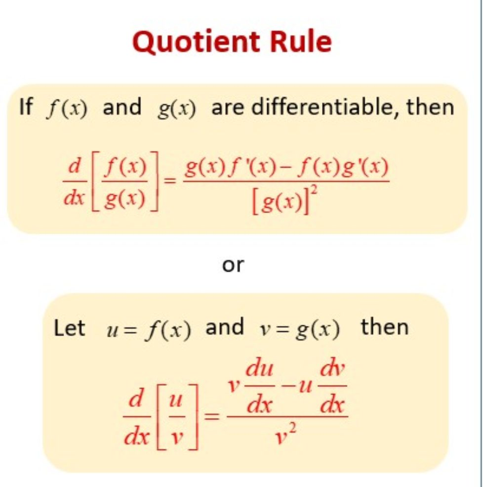 Quotient Derivative Rule